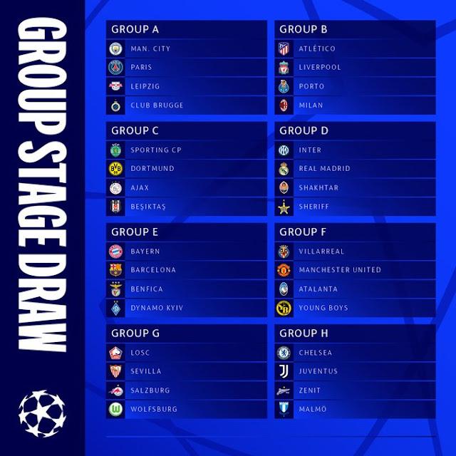 grupos champions 2021
