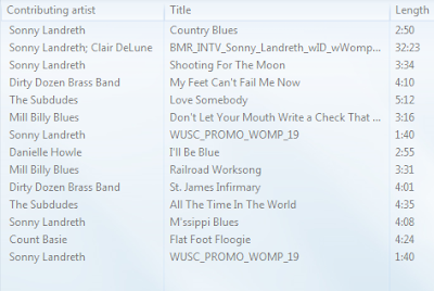 Blues Moon Radio playlist for Nov 5 2013