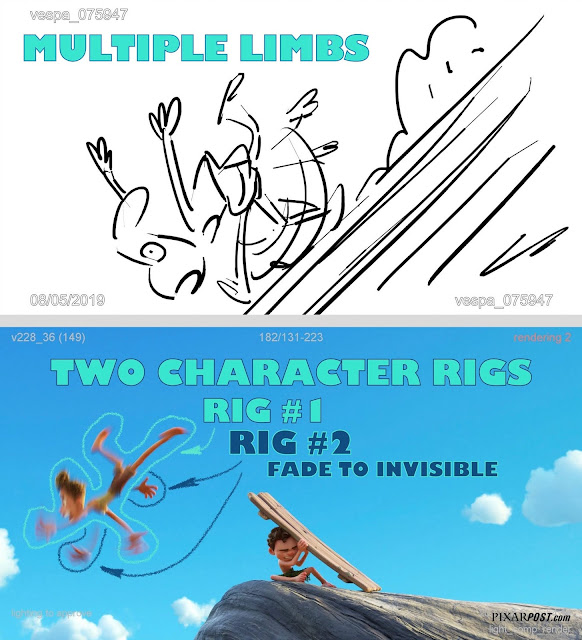 Pixar Luca multi-limb animation