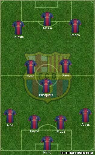 FootliveHD: FC Barcelona Possible Line-up Vs Real Madrid
