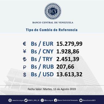 El dólar oficial cerró en 13.613 bolívares este lunes