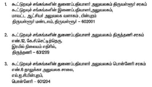 Thiruvallur-Ration-Shop-salesman-packer-posts-recruitment-application-forms-sales-counter-offices-tngovernmentjobs