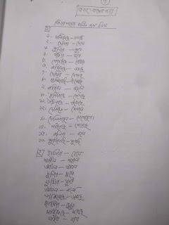 প্রাথমিক শিক্ষা সমাপনী বাংলা সাজেশন ২০১৯