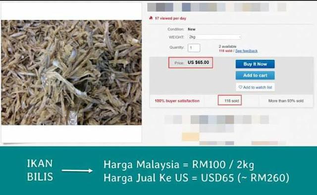 Perbandingan harga ikan bilis di pasaran Malaysia dan dijual dalam pasaran ebay