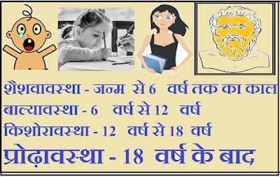 बाल विकास की अवस्थाएं शारीरिक विकास (1)