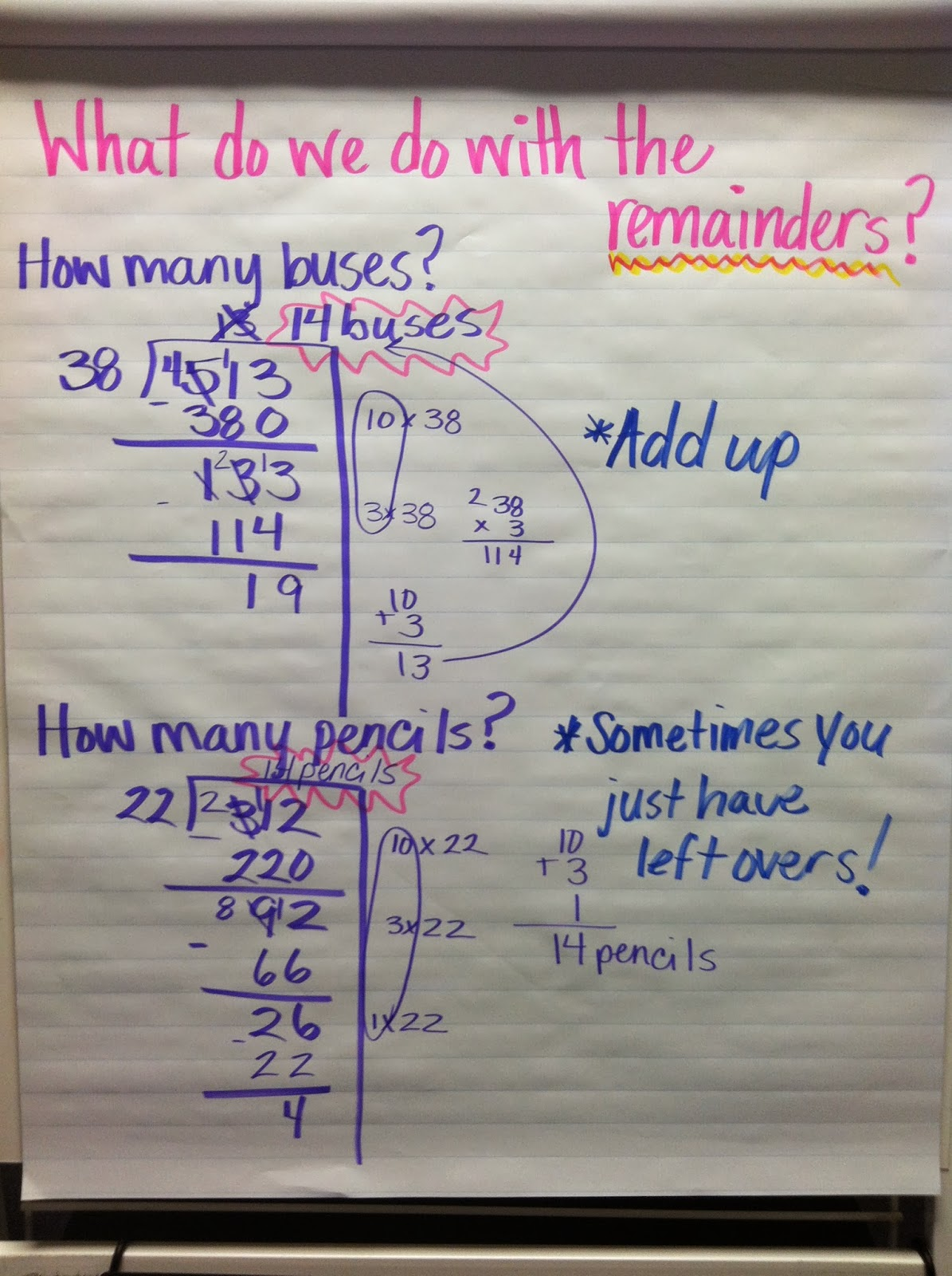 Mrs Kortlever Room 9 What Do We Do With The Remainders