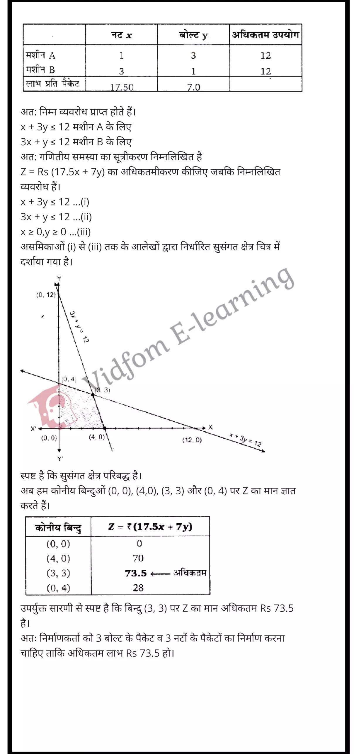 class 12 maths chapter 12 light hindi medium 12