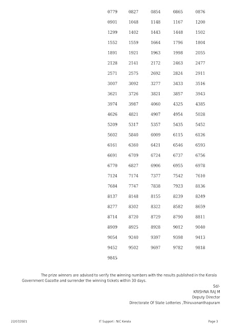vishu-bumper-kerala-lottery-result-br-79-today-23-05-2021-keralalotteries.net_page-0003