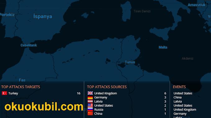 Türkiye'ye Siber Saldırı Ddos Saldırısı Nedir Nasıl gerçekleşir? Canlı takip Edin