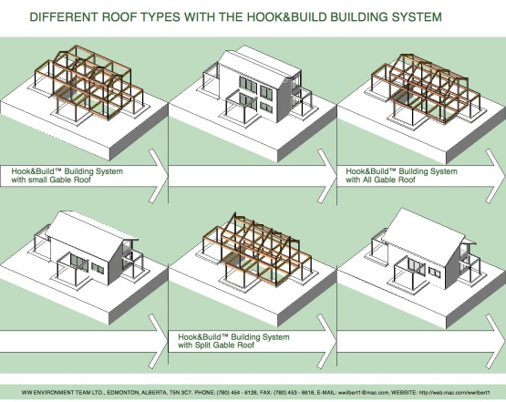Types Of Metal Roofs: Different Types of Roofing Systems
