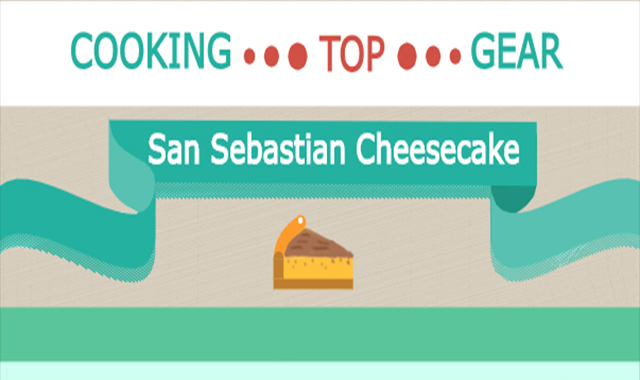How to Make San Sebastiean Cheesecake #infographic