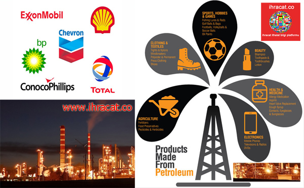 supermajor oil companies