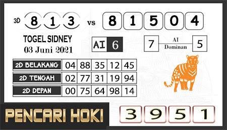 Prediksi Pencari Hoki Sdy Kamis 03-jun-2021