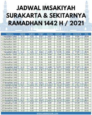 jadwal imsakiyah ramadhan 2021 surakarta