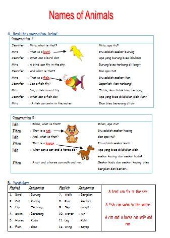 Materi Bahasa Inggris untuk Anak Level 1 (Usia 7 - 9 Tahun): Animals and the Description (Hewan dan Gambarannya)
