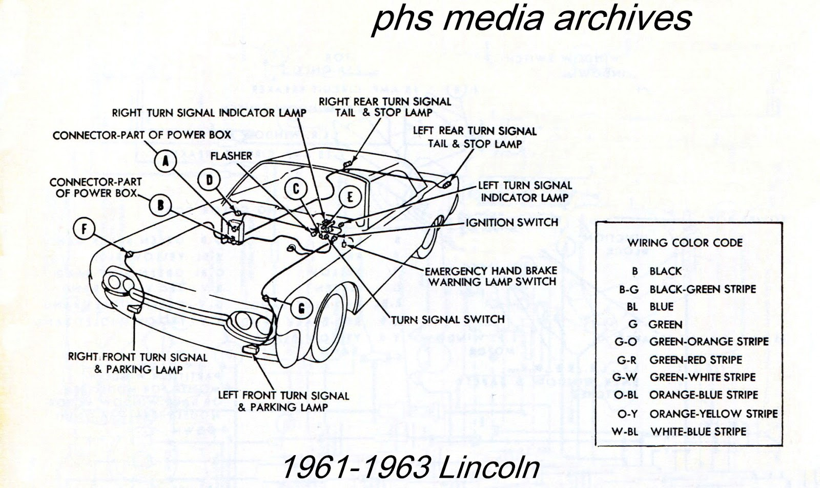 Tech Series 1960 1964 Lincoln Wiring Diagrams Phscollectorcarworld Diagram As Well Window Air Conditioner On Stop Start We Do Not Know Why The Company Chose To Label 1963 And Then Supply A Separate Image For 1961 Later Cars
