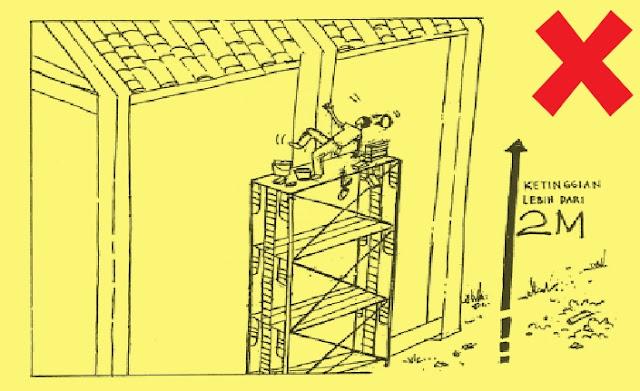 K3 - Kesehatan Dan Keselamatan Kerja Konstruksi