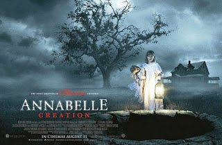 Annabelle: Creation (2017) - Review, Cast and Release Date