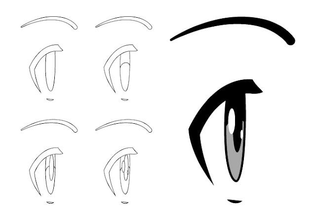 Tampilan sisi mata anime yang membingungkan