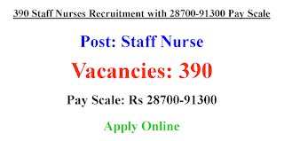 390 Staff Nurses Recruitment with 28700-91300 Pay Scale