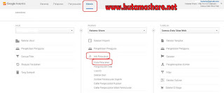 Cara Pasang Google Analytics ke Blog