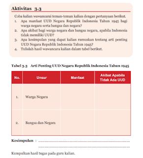 Soal dan Jawaban Aktivitas 3.3 Tabel 3.3  Arti Penting UUD, PKN kelas 7 Halaman 73
