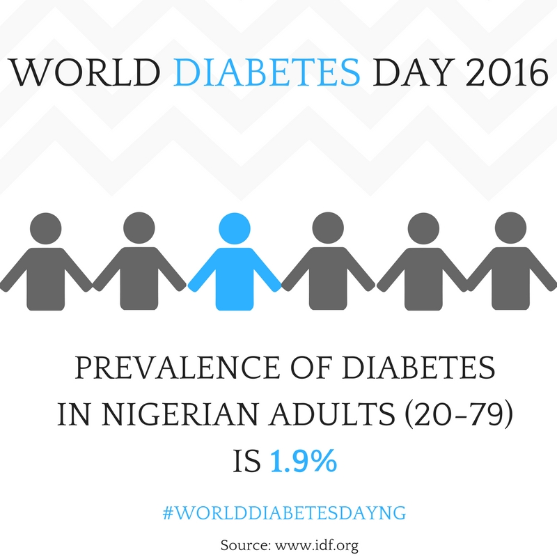 Dobbys signature nigerian food blog i nigerian food recipes i world diabetes day 2016 healthy recipe within forumfinder Choice Image