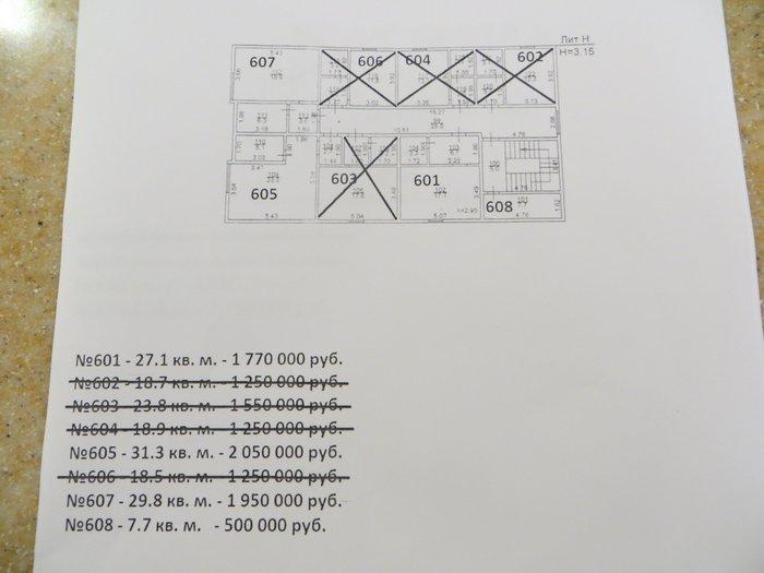 Цены на квартиры в отеле Афродита