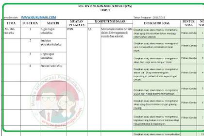 Kisi-Kisi Soal UAS/PAS Kelas 2 Tema 4 K13 Revisi 2018