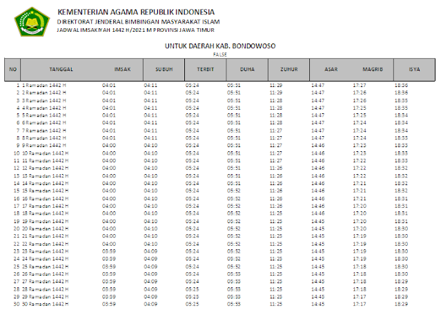 Jadwal Imsakiyah Ramadhan 1442 H Kabupaten Bondowoso, Provinsi Jawa Timur
