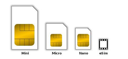 Finally, New SIM Registration, SIM Replacement Begins Yesterday