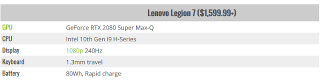 Lenovo Meluncurkan Laptop Gaming Legion Baru