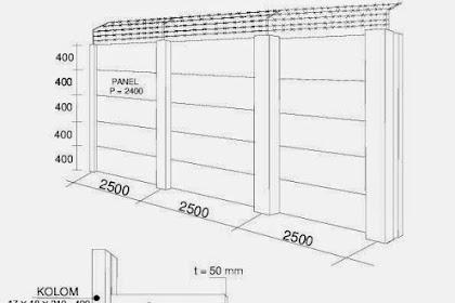 Harga terpasang pagar panel Sidoarjo