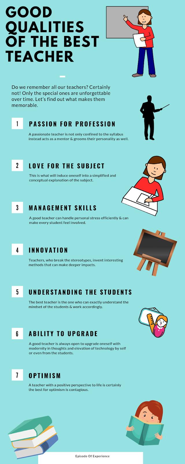 7-Good-Qualities-of-the-Best-Teacher