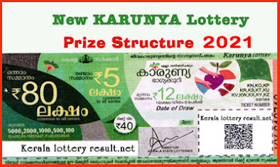 Karunya Lottery Prize Structure 2021
