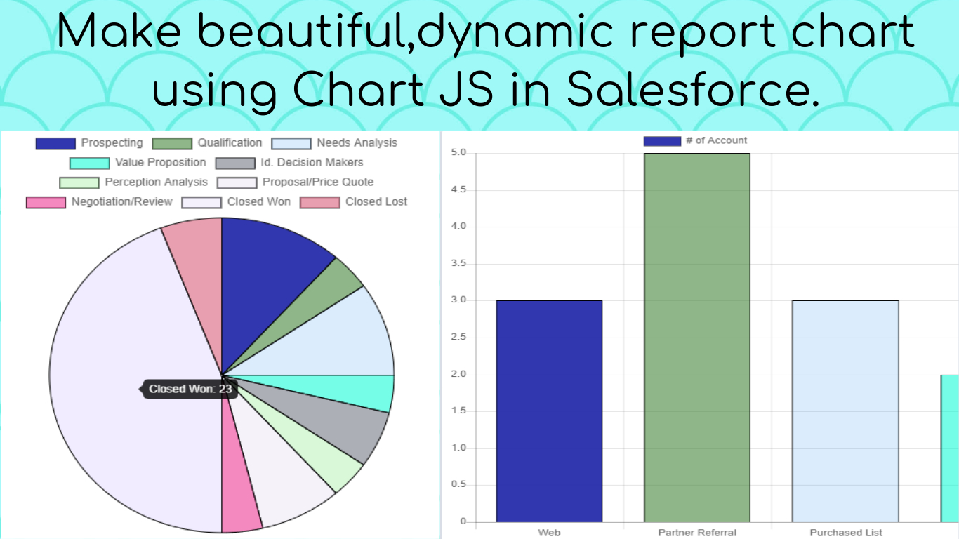 Make beautiful,dynamic report chart using Chart JS in