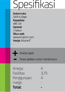 Spesifikasi Kingston HyperX Savage 480GB