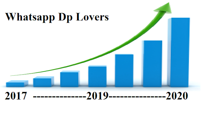 Whatsapp Dp lovers graph