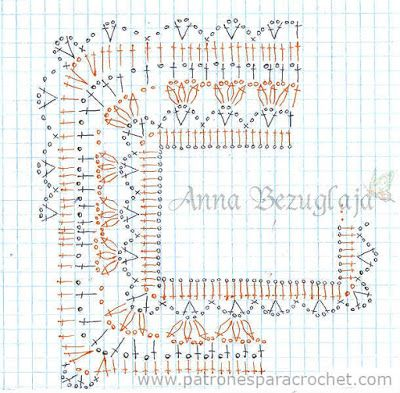 Patrón Crochet Imagen Canesú redondo sacado del cuadrado por Majovel Crochet