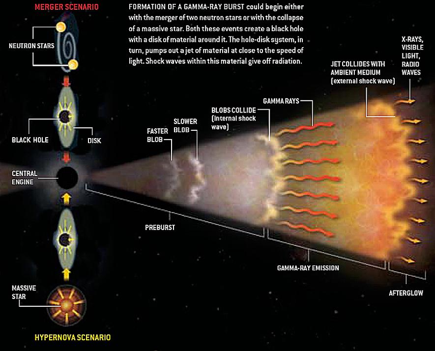 neutron star merger - 885×714