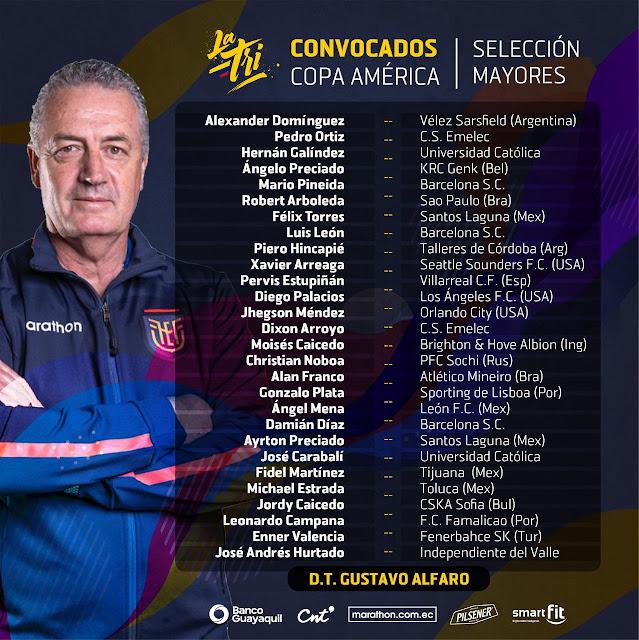 Jugadores de Ecuador