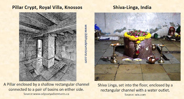The Pillar Crypt in the Royal Villa Knossos resembles the form of a Shiva Linga