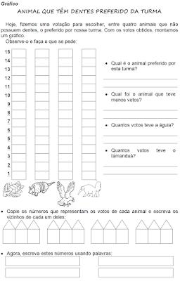 Gráfico ANIMAL QUE TÊM DENTES PREFERIDO DA TURMA