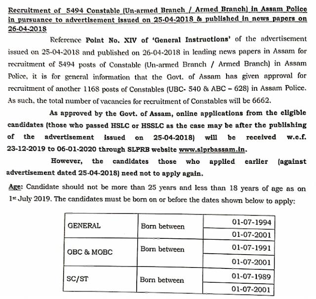 Assam Police Constable Recruitment 2020