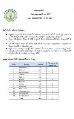 COVID - 19 - PRESS NOTE - MEDIA BULLETIN NO : 117 (TELUGU) - Dr. Araj Srikanth, STATE NODAL OFFICER , Dated: 11-04-2020 (1 PM).