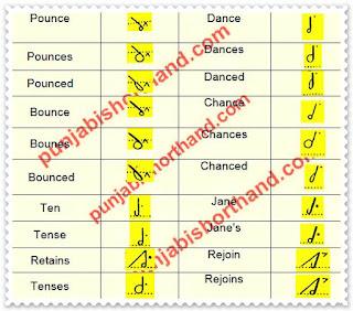 pitman-book-shorthand-exercise-55