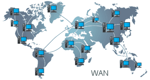 Types of Computer Networks - What is WAN (Wide Area Network)?
