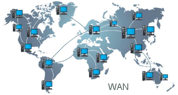 WAN компютърна мрежа за фирма