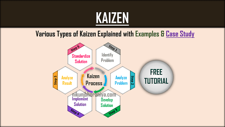What is Kaizen  Process  Examples  Principles