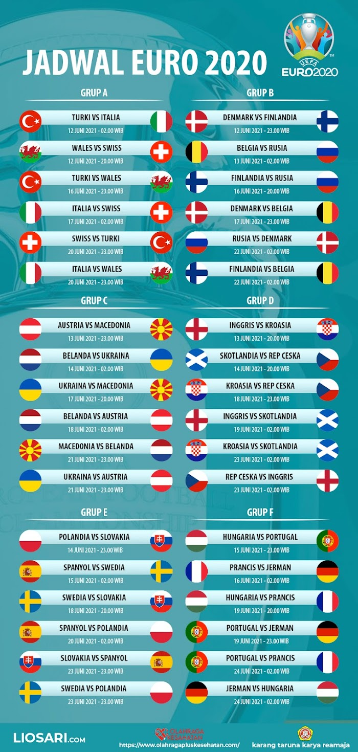 Jadwal Lengkap EURO 2020